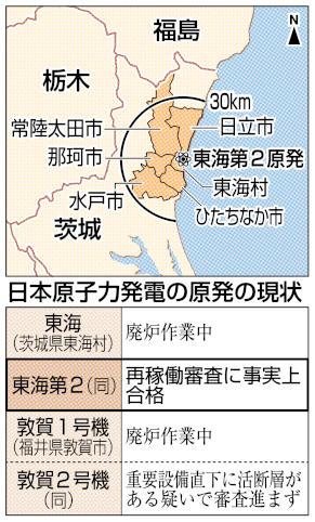 東海第2原発から30キロ圏内の自治体と日本原子力発電の原発の現状