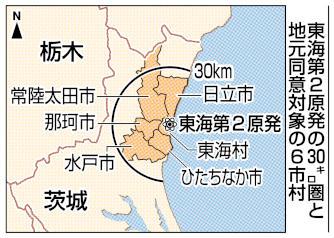 東海第2原発の30キロ圏と地元同意対象の6市村