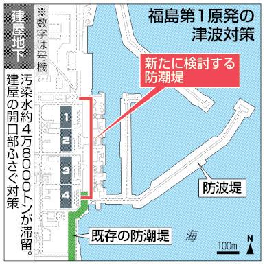 福島第1原発の津波対策