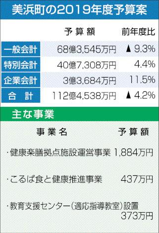 福井県美浜町の2019年度予算案